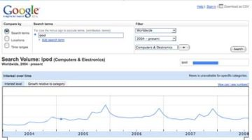 Google Insight For Search Launched